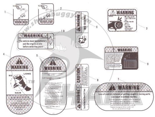 Fig. 28 WARNING STICKERS